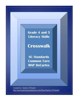 Literacy Skills Crosswalk Checklist Common Core MAP DeCartes