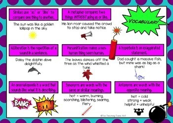 Literacy Skills Rules and Definitions Poster Bundle NZ AU UK Spelling