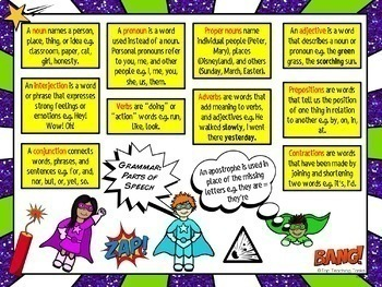 Literacy Skills Rules and Definitions Poster Bundle US Spelling