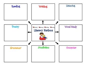 Literacy Station Organizer