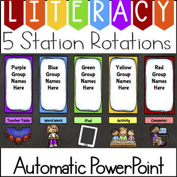 Station Rotation Automatic PowerPoint (Custom Request)