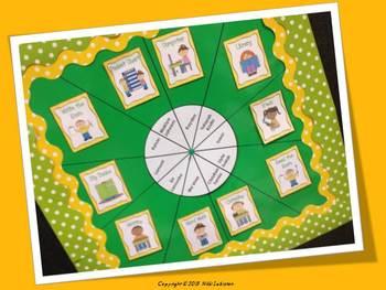 Literacy Station Rotation Wheel