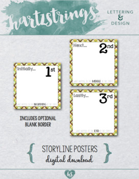 Literacy Storyline Posters - Beginning, Middle, End