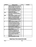Everyday Math Beginning of the Year Rubric