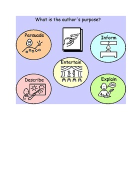 Literacy Supports: (Help for not just Autism)