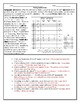Literacy Test, Poll Tax and Grandfather Clause Worksheet with Answer Key