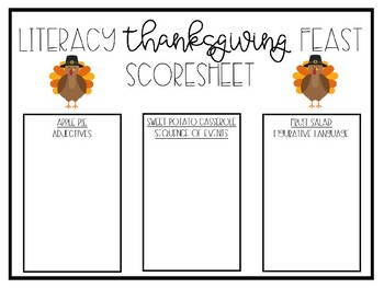 Literacy Thanksgiving Feast Score sheet - Editable