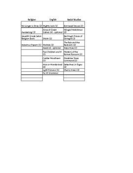 Literacy Units Middle School Guide