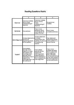 Literacy Units Rubrics Middle School