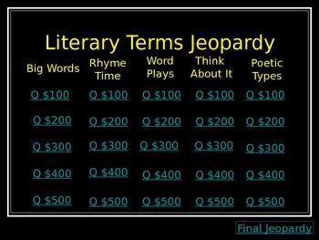 Literacy Vocabulary Jeopardy Game