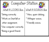 Literacy Work Stations: What it Looks/Sounds Like