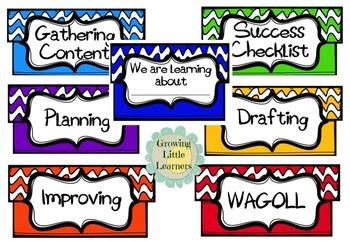 Literacy Working Wall Headings