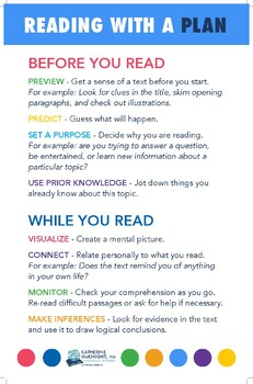 Literacy and Learning Centers for the Big Kids: Deep Reading Posters