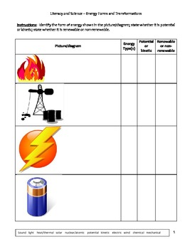 Intermediate Literacy and Science Worksheet - Energy Forms and Transformations
