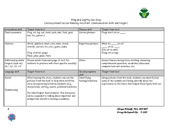 Literacy-based lesson plan assistant (mixed groups) - Frog on a Log?