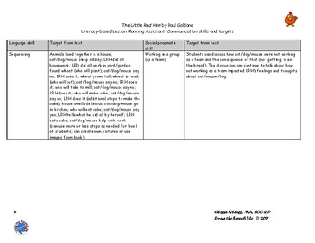 Literacy-based lesson plan assistant (mixed groups) - The Little Red Hen