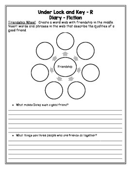 Literacy by Design - Grade 4 Summative Activities & Questions - Level R