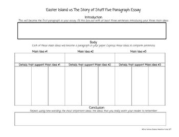 Easter Island vs The Story of Stuff Close Reading and Reflection Essay
