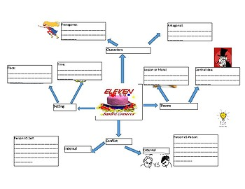 Literacy mapping