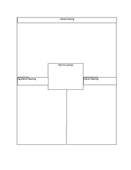 Literal and Figurative Meaning Graphic Organizer