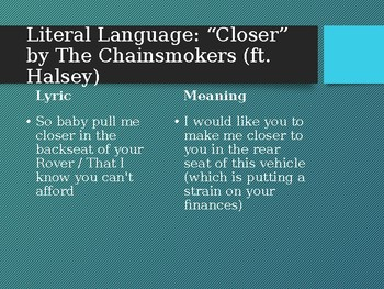 Literal vs. Figurative Language Using Song Lyrics