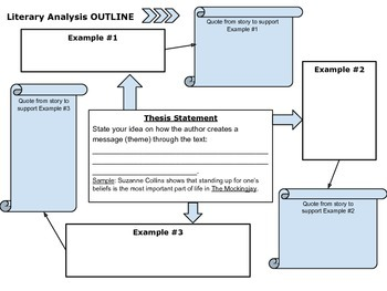 Literary Analysis Basic Outline
