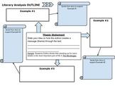 Literary Analysis Basic Outline