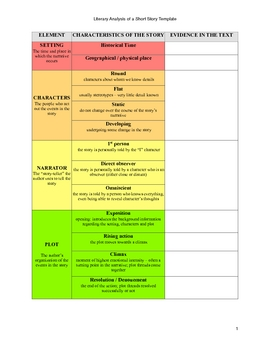 Literary Analysis Color-Coded Graphic Organizer (Correlates to PPT)