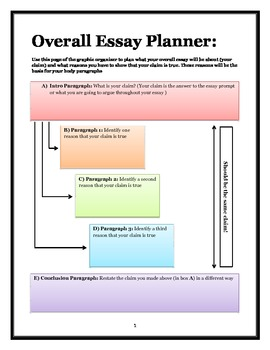 Thesis In An Essay Literary Analysis Essay Graphic Organizer What Is The Thesis In An Essay also Essay Paper Writing Service Literary Analysis Essay Graphic Organizer By Mrsmooney  Tpt What Is An Essay Thesis