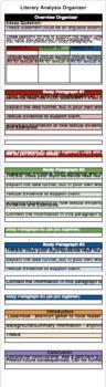 Literary Analysis Essay Organizer; Google Doc; Graphic Organizer; Writing;