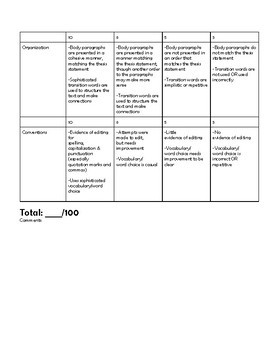 Literary Analysis Essay Prompt & Rubric (Characterization)
