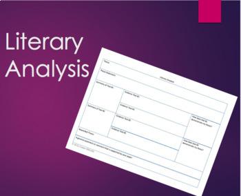 Literary Analysis Graphic Organizer Analyze two texts