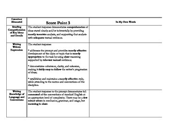 Literary Analysis & Research Simulation Task: PARCC Rubric in My Words