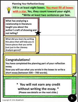Literary Analysis Reflection for Google Slides