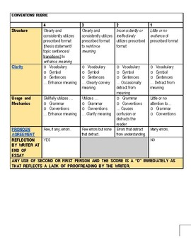 Literary Analysis Rubric Holistic with Rigor