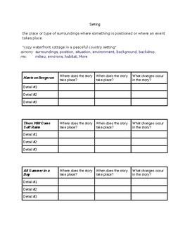 Literary Analysis: Setting