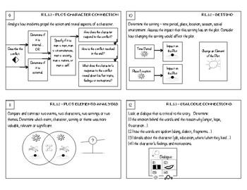 Literary Analysis Task Cards
