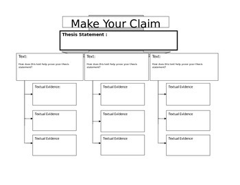 Literary Analysis Task Graphic Organizer