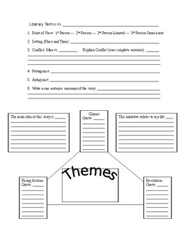 Literary Analysis Template Literary Analysis Template