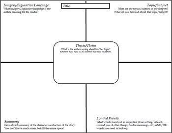 Captivating Literary Analysis Template: Poetry, Short Story, Non Fiction, Fiction  Chapters