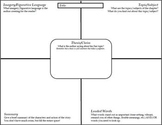 Literary Analysis Template: Poetry, Short Story, Non-Ficti