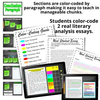 Literary Essay Graphic Organizer Workshop With Rubric for Google Classroom