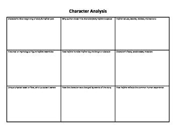 Literary Analysis Worksheet Packet
