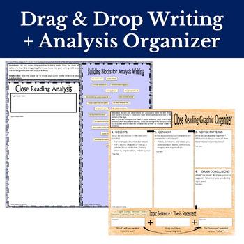 Close Reading Literary Analysis Digital Writing Resource for Google Drive