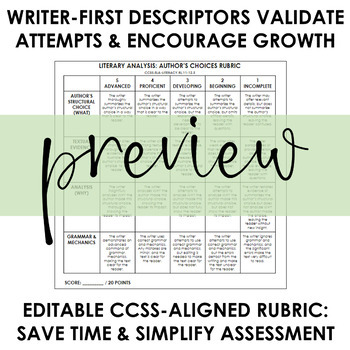 Literary Analysis Writing Rubric: Author's Structural Choices | EDITABLE | CCSS