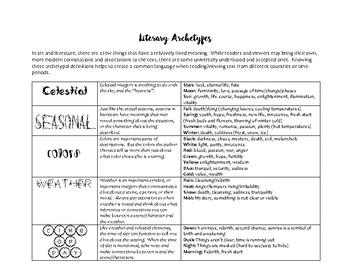 Literary Archetypes Handout