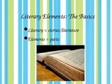 Literary Basics: Character and Setting