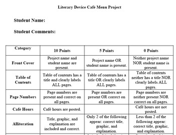 Literary Cafe Menu Instructions