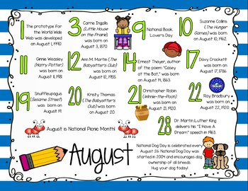 Author Birthday, Literary Events and Special Days Display Poster - August