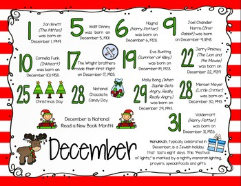 Author Birthday, Literary Events and Special Days Display Poster - December